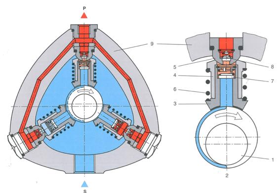 Ремонт радиально-поршневых гидронасосов